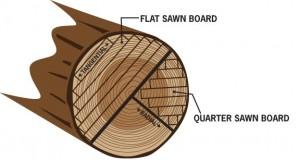 Plain and quarter sawn flooring