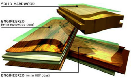 hardwood flooring terminology