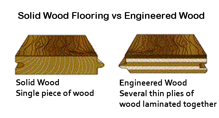 Engineered Floor vs Solid Wood